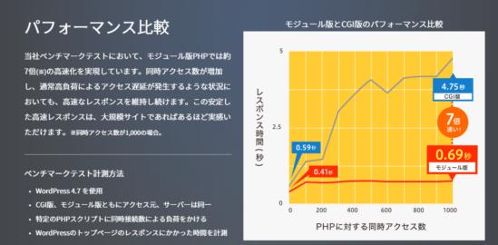 ロリポッププランの比較-9