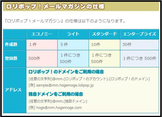 ロリポップメールアドレス-2