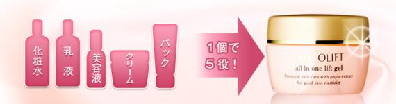 フィトリフト5役