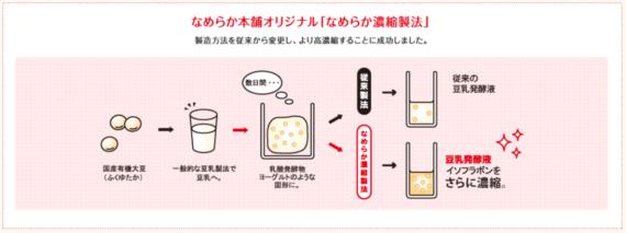 豆乳イソフラボンリンクルジェルクリームの口コミと使用感レビュー