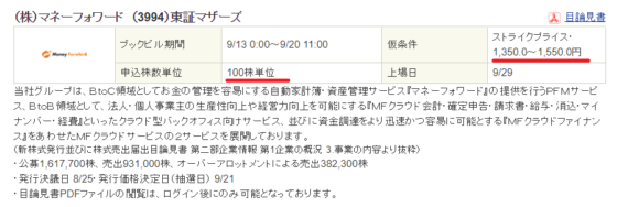 SBI証券IPO-5