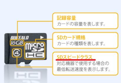 SDカードスピードクラス