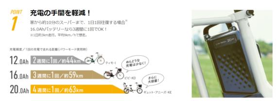 子供乗せ自転車人気ランキング15