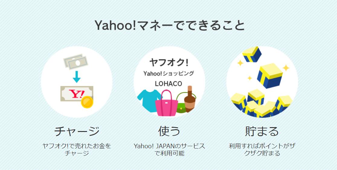 Yahoo!ウォレットとYahoo!マネーの違い1
