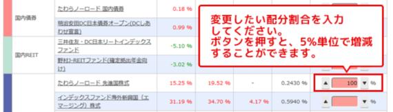 楽天証券iDeCo商品配分変更