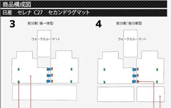 セレナc27シートレールカバーのサイズと使用感レビュー17