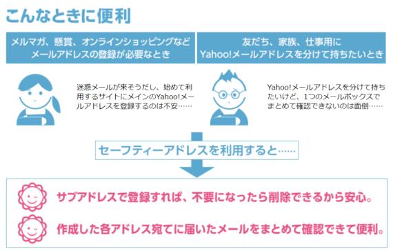 Yahoo!メールで複数のアドレスを作成・管理できる「セーフティーアドレス」の設定方法15